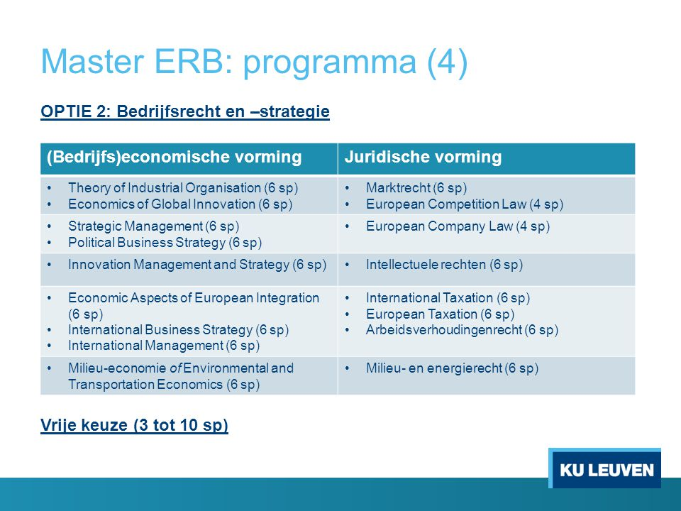 Master ERB: programma (4)