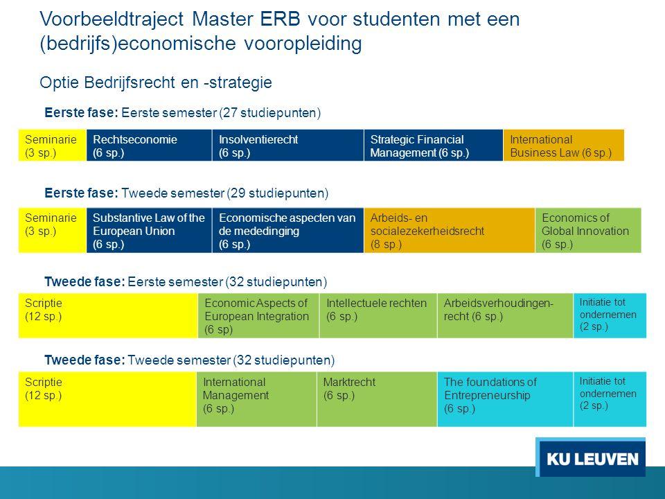 Voorbeeldtraject Master ERB voor studenten met een (bedrijfs)economische vooropleiding Optie Bedrijfsrecht en -strategie