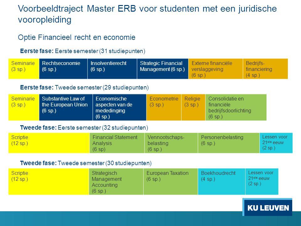 Voorbeeldtraject Master ERB voor studenten met een juridische vooropleiding Optie Financieel recht en economie