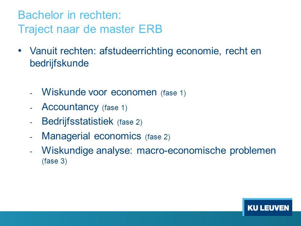 Bachelor in rechten: Traject naar de master ERB