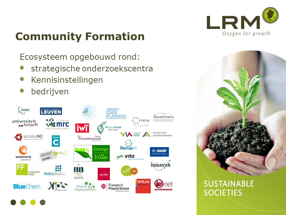 Community Formation Ecosysteem opgebouwd rond: