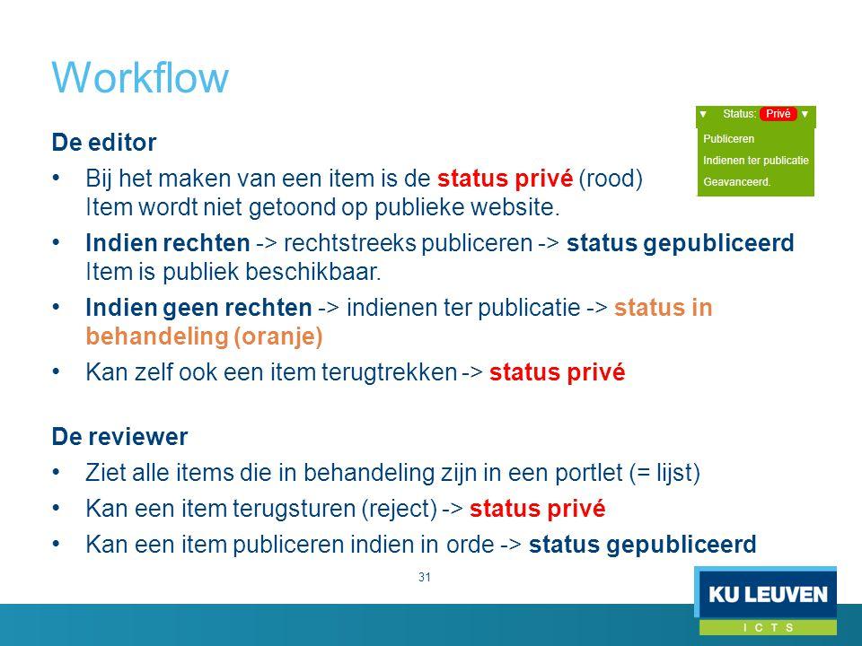 Workflow De editor. Bij het maken van een item is de status privé (rood) Item wordt niet getoond op publieke website.