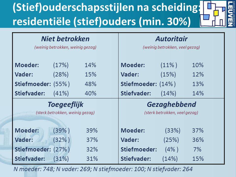 (Stief)ouderschapsstijlen na scheiding: residentiële (stief)ouders (min. 30%)