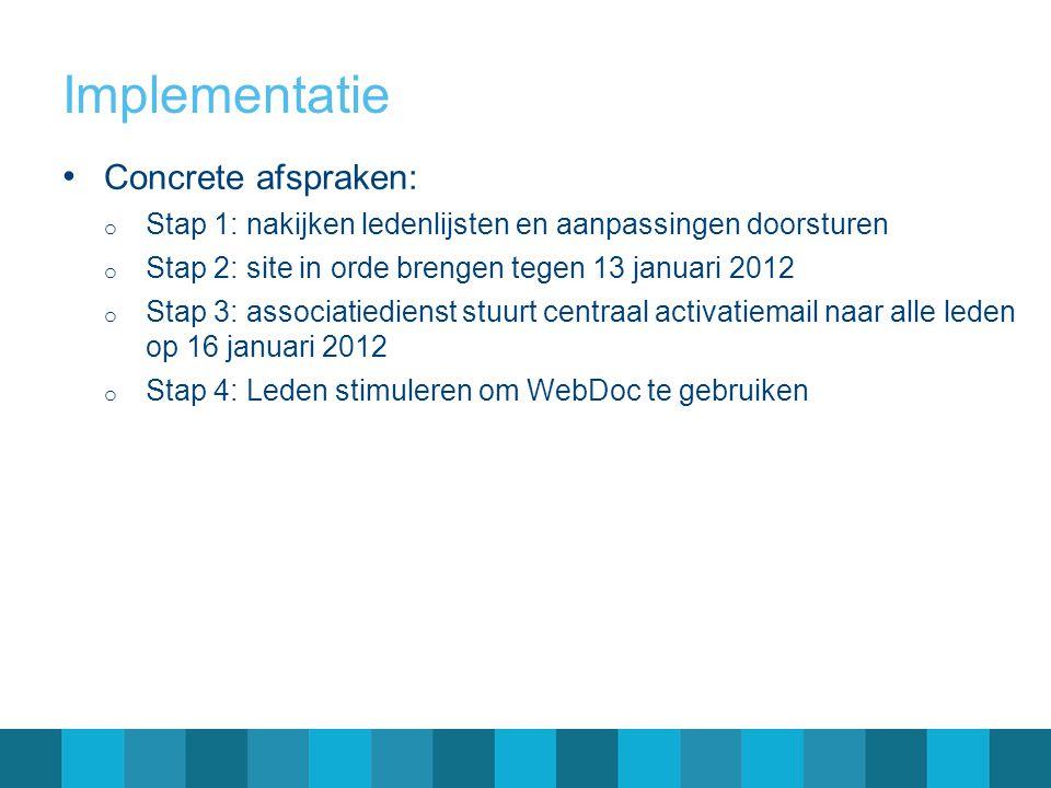 Implementatie Concrete afspraken: