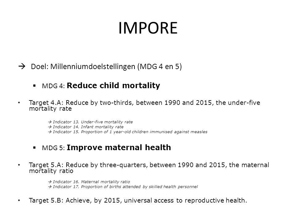 IMPORE Doel: Millenniumdoelstellingen (MDG 4 en 5)