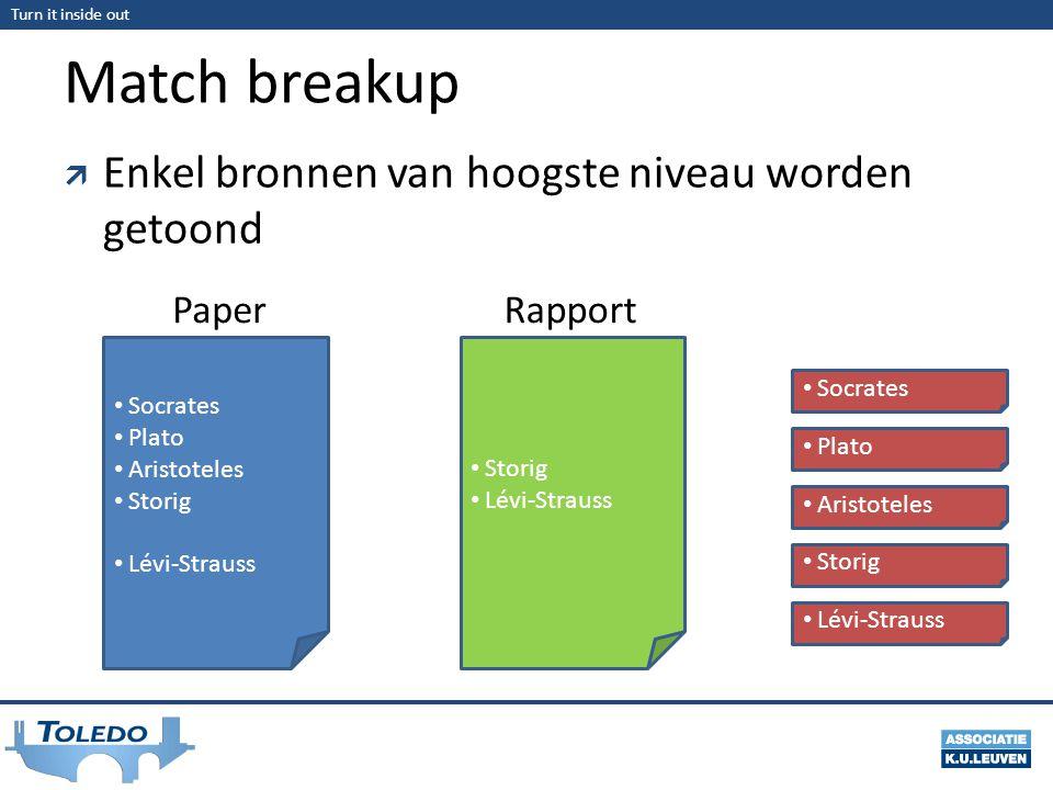 Match breakup Enkel bronnen van hoogste niveau worden getoond Paper