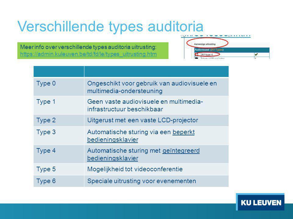 Verschillende types auditoria