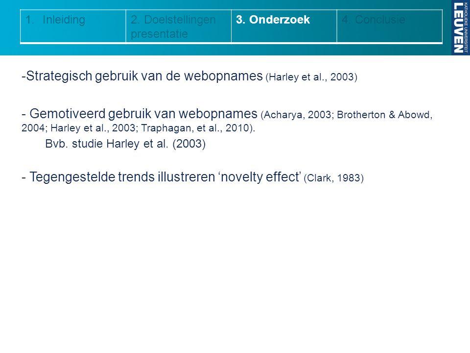 Strategisch gebruik van de webopnames (Harley et al., 2003)