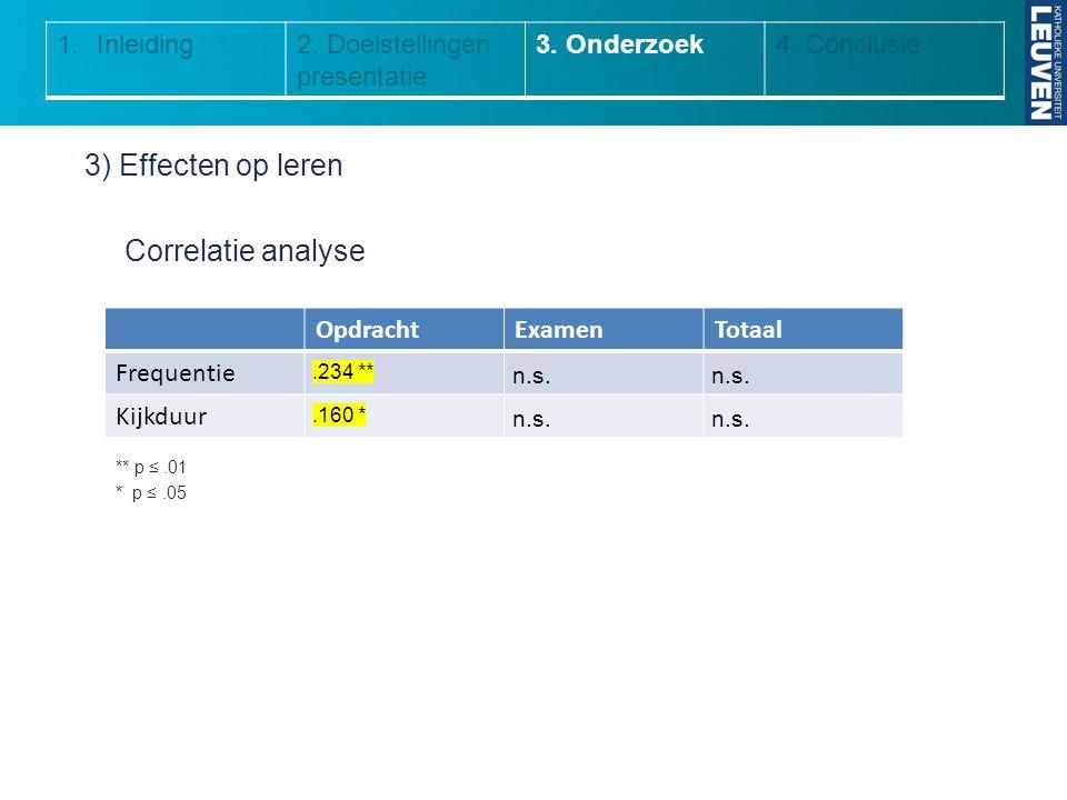 3) Effecten op leren Correlatie analyse