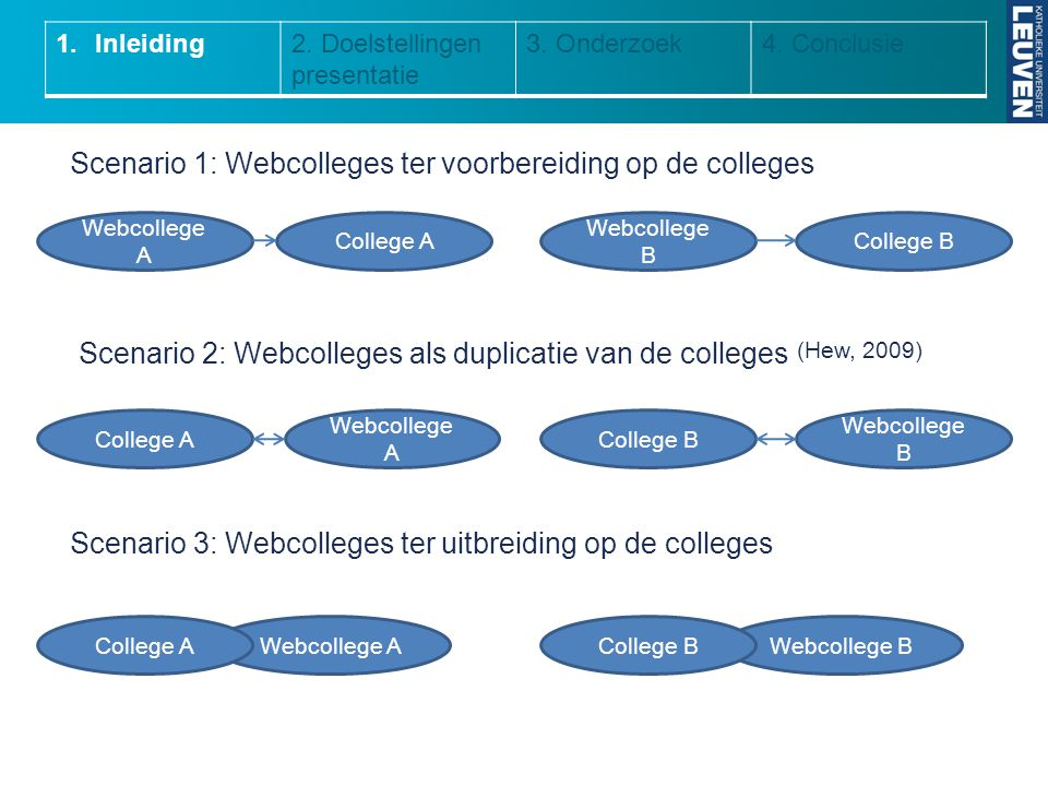 Scenario 1: Webcolleges ter voorbereiding op de colleges