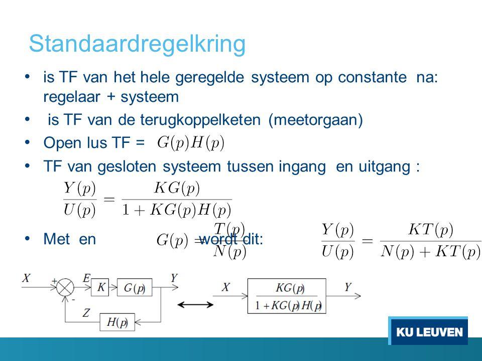 Standaardregelkring is TF van het hele geregelde systeem op constante na: regelaar + systeem. is TF van de terugkoppelketen (meetorgaan)