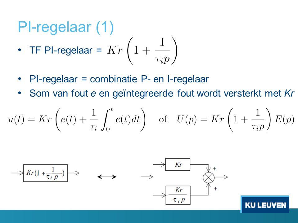 PI-regelaar (1) TF PI-regelaar =