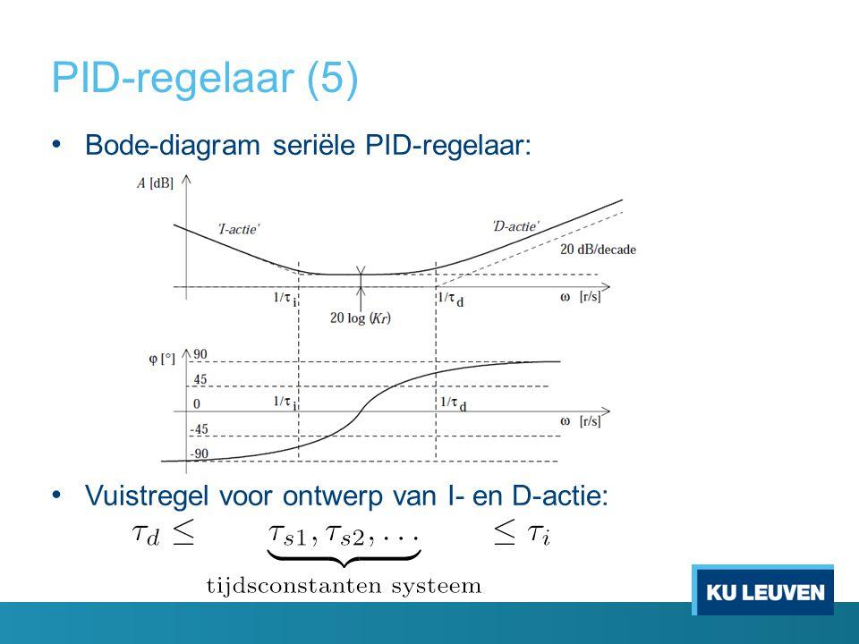 PID-regelaar (5) Bode-diagram seriële PID-regelaar: