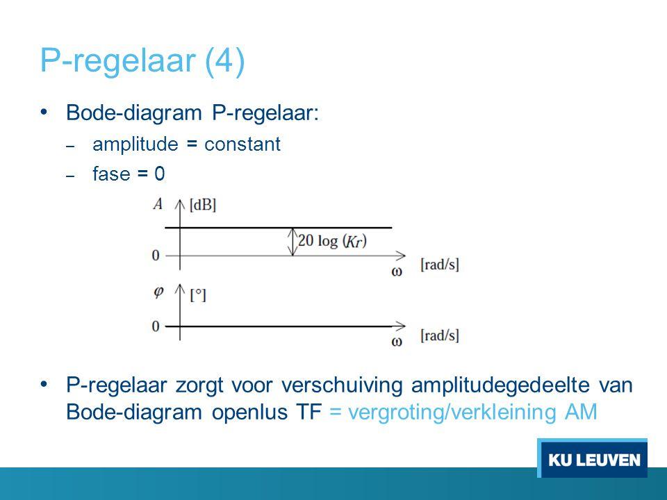 P-regelaar (4) Bode-diagram P-regelaar: