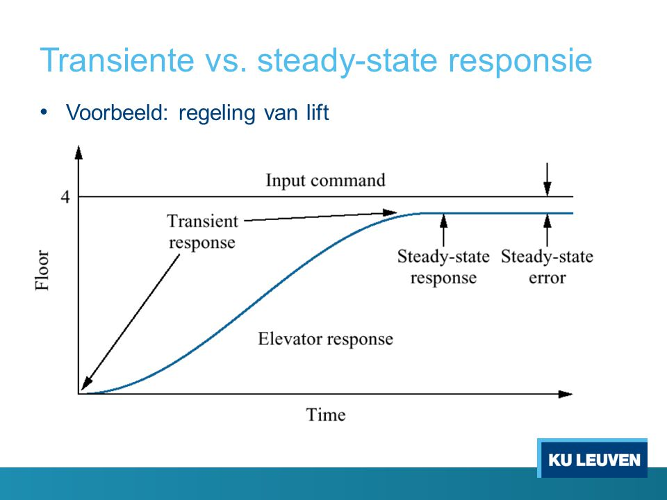 Transiente vs. steady-state responsie