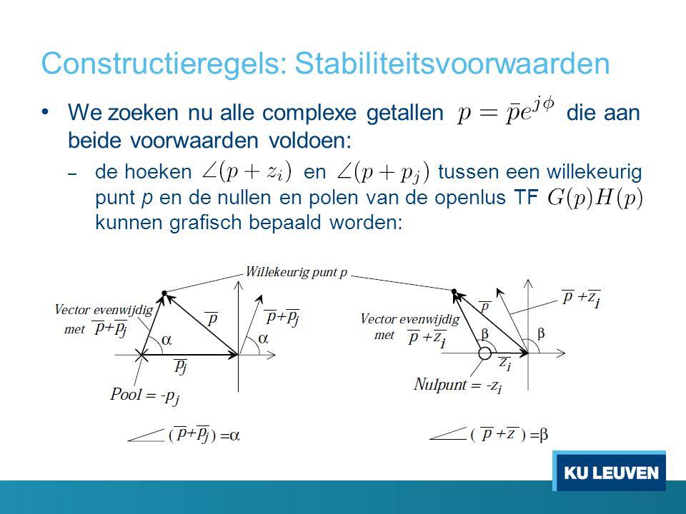 Constructieregels: Stabiliteitsvoorwaarden