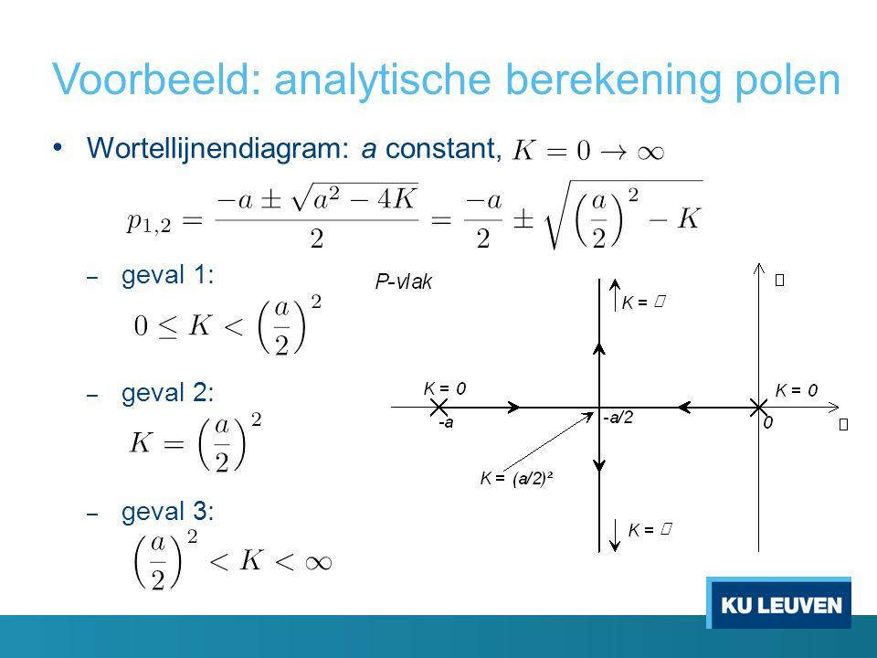 Voorbeeld: analytische berekening polen