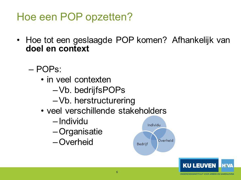 Hoe een POP opzetten Hoe tot een geslaagde POP komen Afhankelijk van doel en context. POPs: in veel contexten.