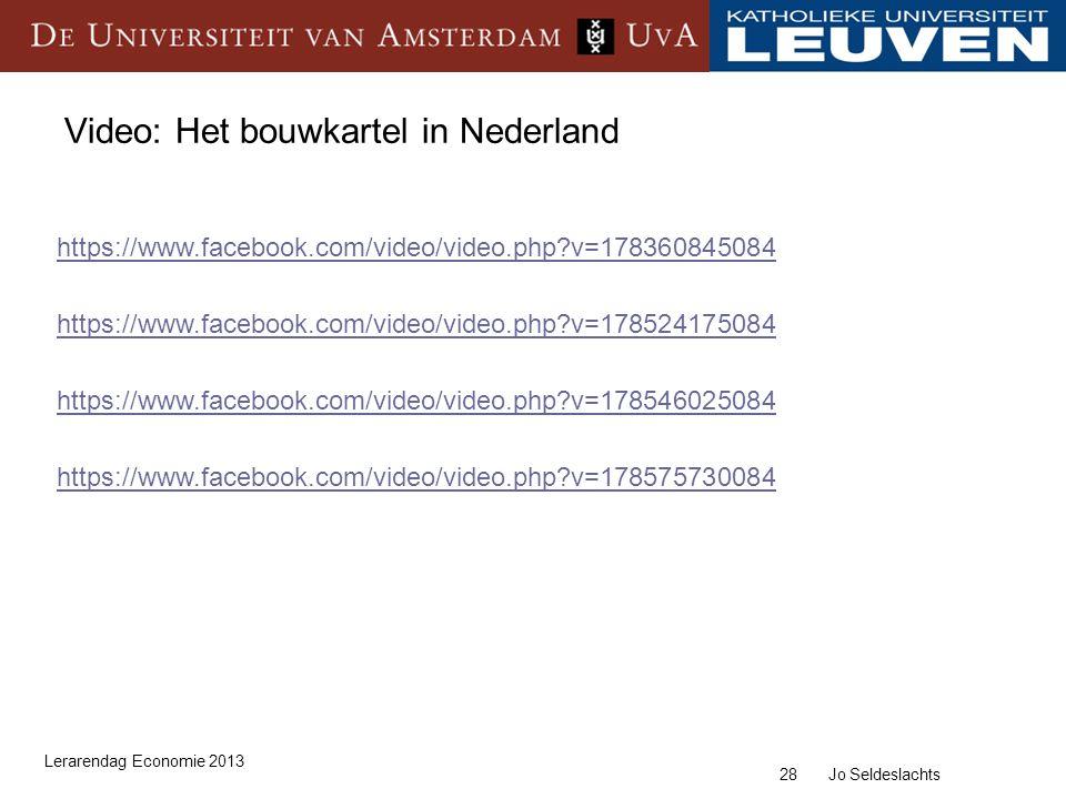 Video: Het bouwkartel in Nederland