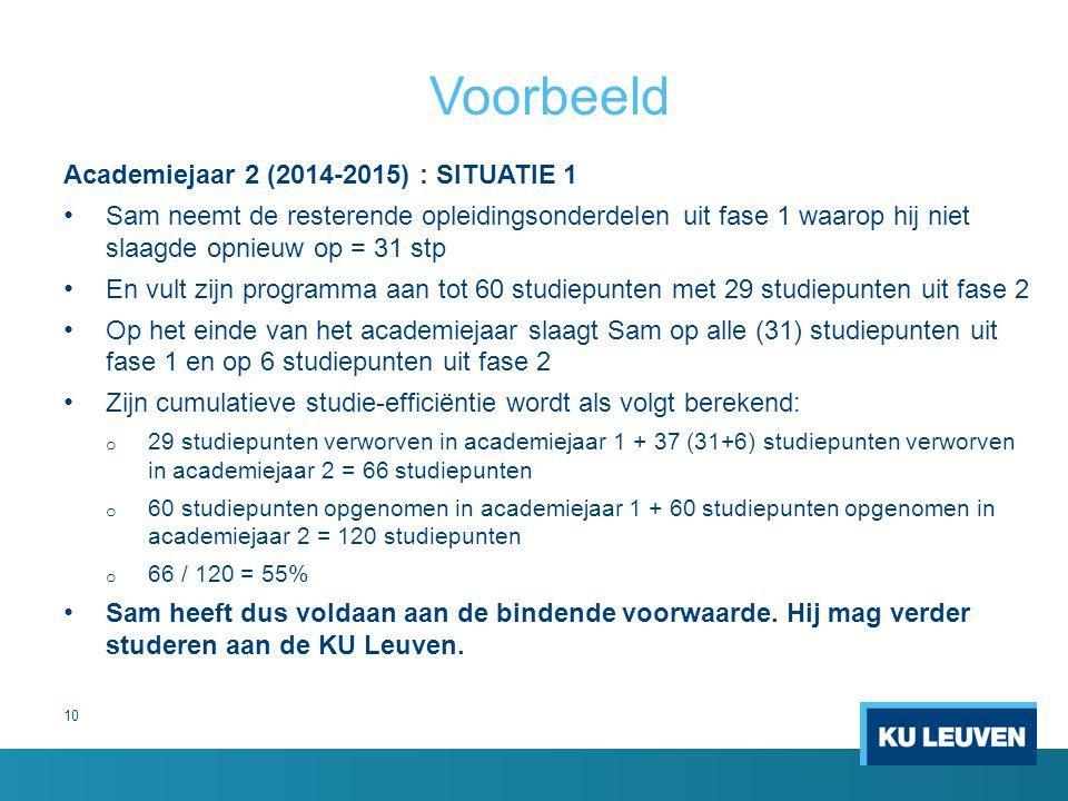 Voorbeeld Academiejaar 2 (2014-2015) : SITUATIE 1