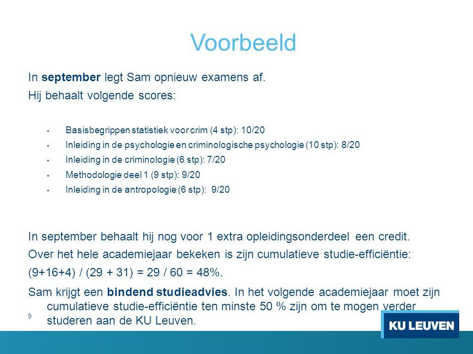 Voorbeeld In september legt Sam opnieuw examens af.