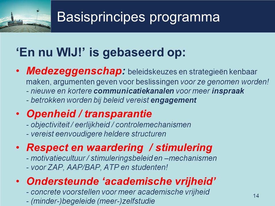 Basisprincipes programma
