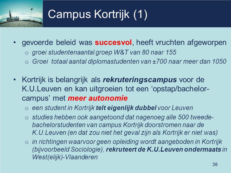 Campus Kortrijk (1) gevoerde beleid was succesvol, heeft vruchten afgeworpen. groei studentenaantal groep W&T van 80 naar 155.