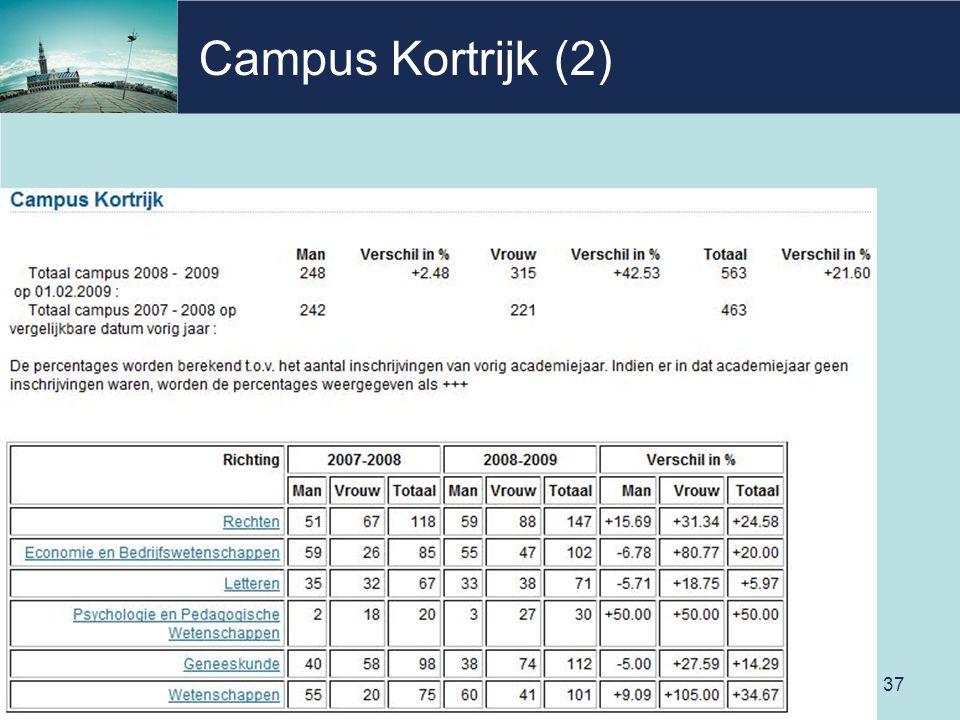 Campus Kortrijk (2)