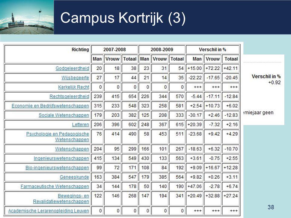 Campus Kortrijk (3)