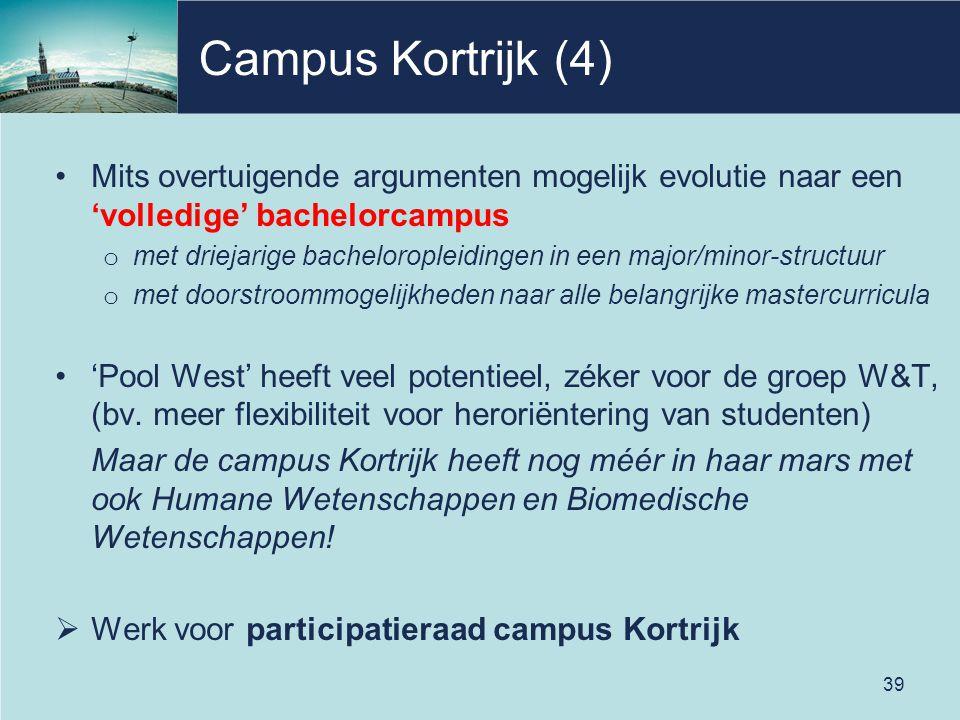 Campus Kortrijk (4) Mits overtuigende argumenten mogelijk evolutie naar een 'volledige' bachelorcampus.