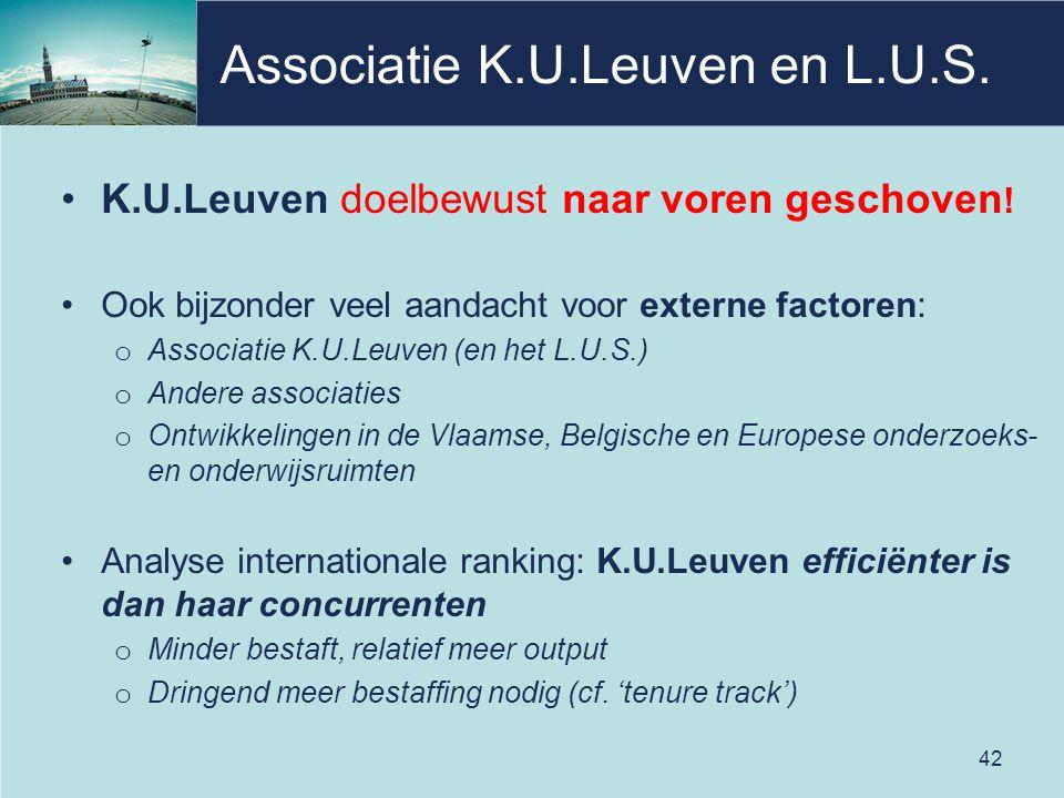 Associatie K.U.Leuven en L.U.S.