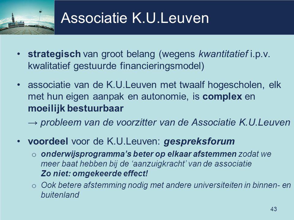 Associatie K.U.Leuven strategisch van groot belang (wegens kwantitatief i.p.v. kwalitatief gestuurde financieringsmodel)