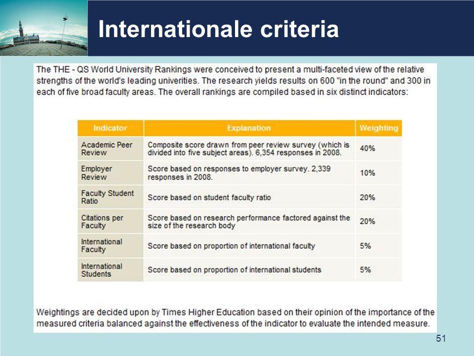 Internationale criteria