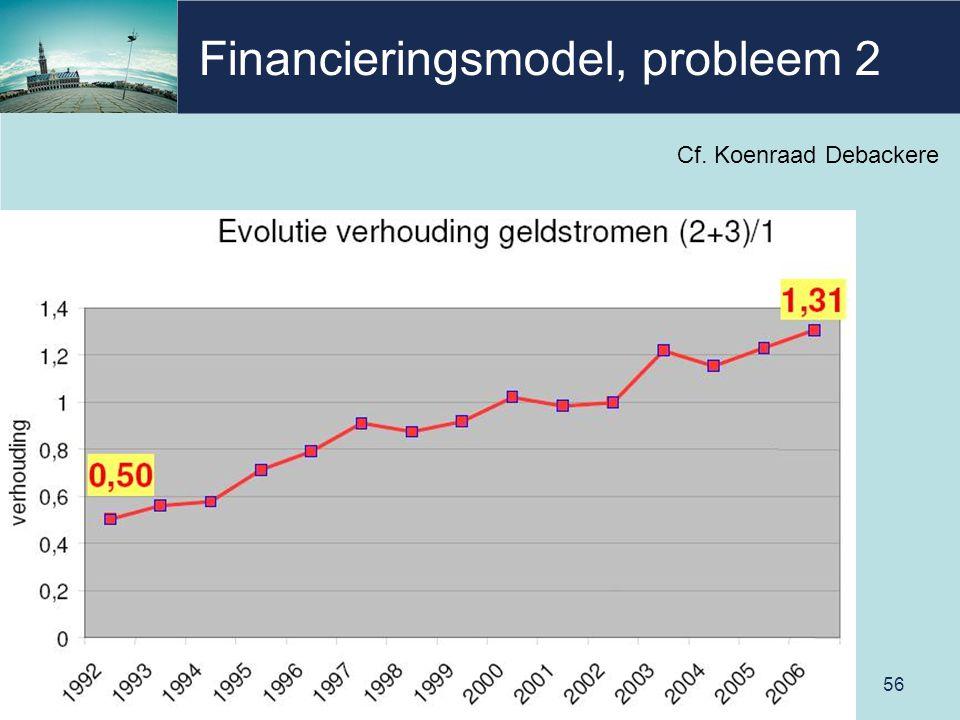 Financieringsmodel, probleem 2