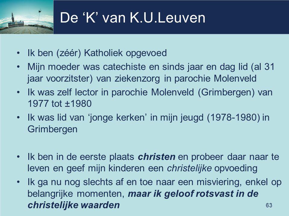 De 'K' van K.U.Leuven Ik ben (zéér) Katholiek opgevoed