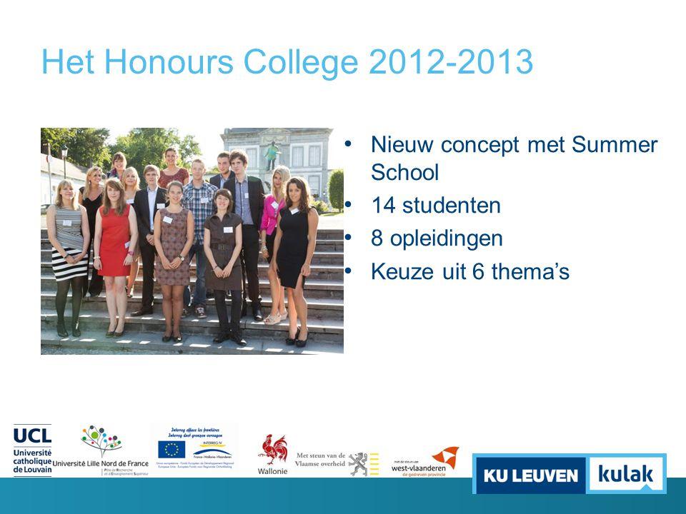 Het Honours College 2012-2013 Nieuw concept met Summer School