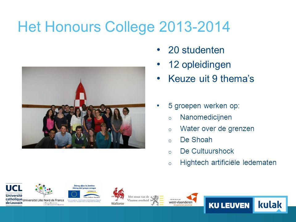 Het Honours College 2013-2014 20 studenten 12 opleidingen
