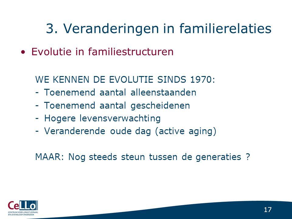 3. Veranderingen in familierelaties