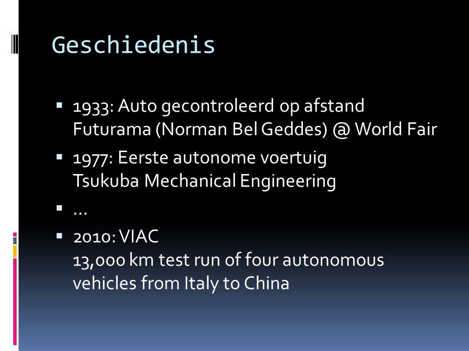 Geschiedenis 1933: Auto gecontroleerd op afstand Futurama (Norman Bel Geddes) @ World Fair.