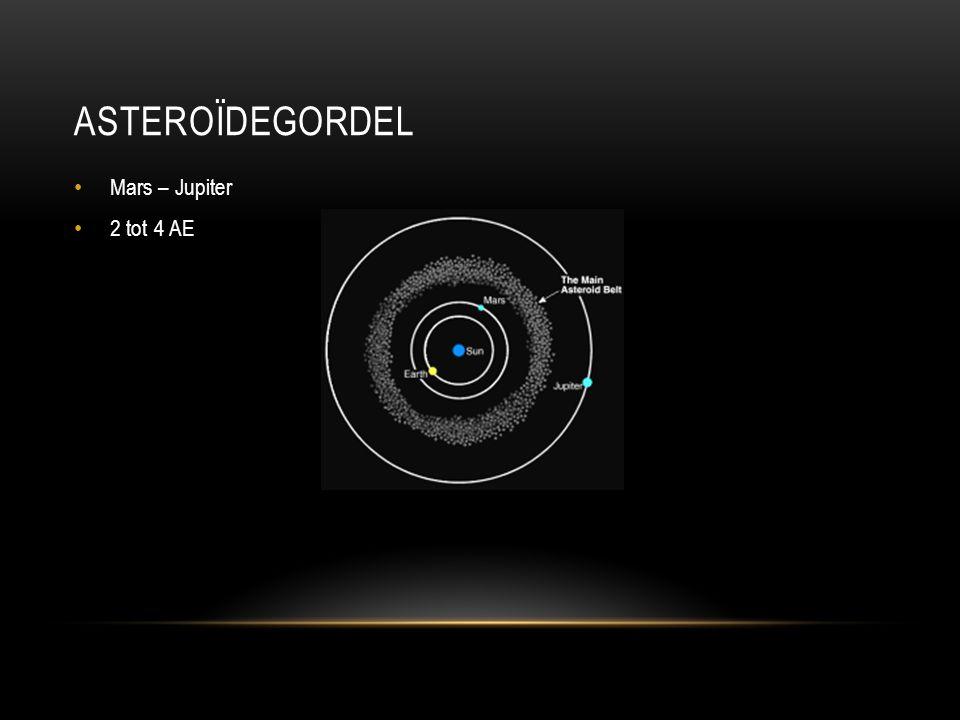 Asteroïdegordel Mars – Jupiter 2 tot 4 AE