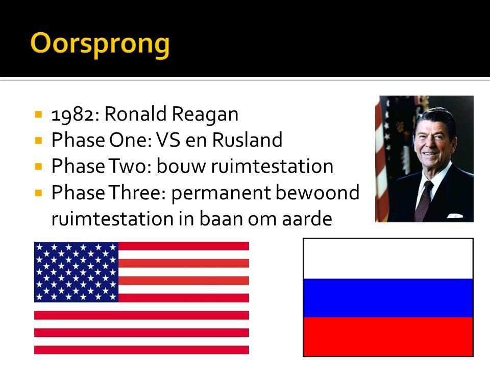 Oorsprong 1982: Ronald Reagan Phase One: VS en Rusland