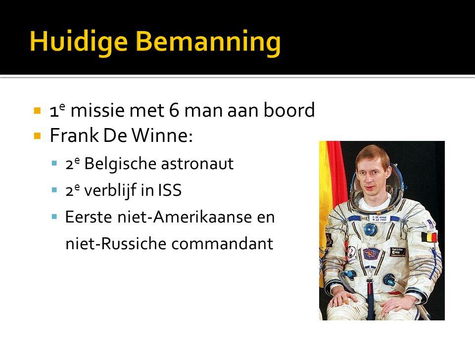 Huidige Bemanning 1e missie met 6 man aan boord Frank De Winne: