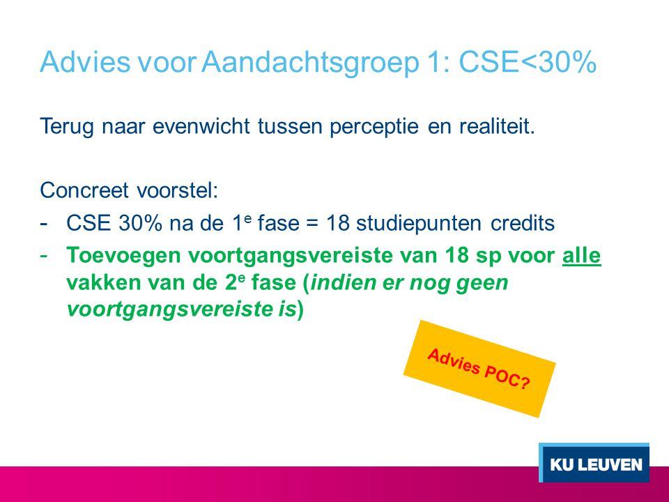 Advies voor Aandachtsgroep 1: CSE<30%