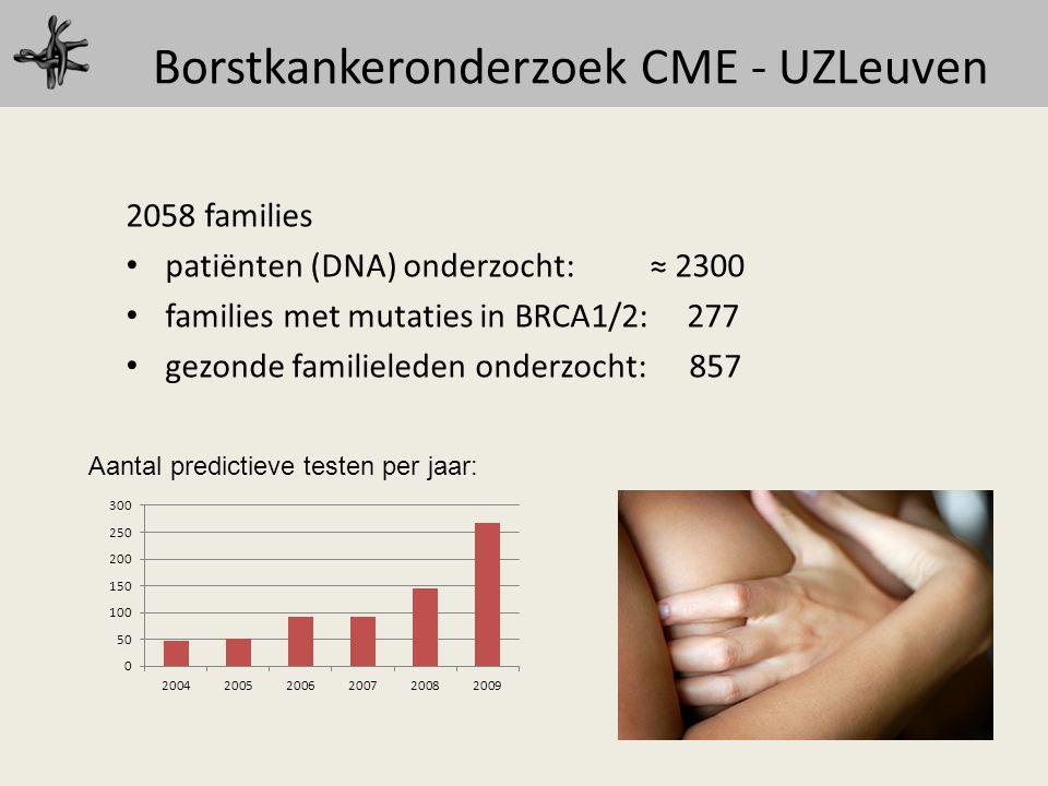 Borstkankeronderzoek CME - UZLeuven