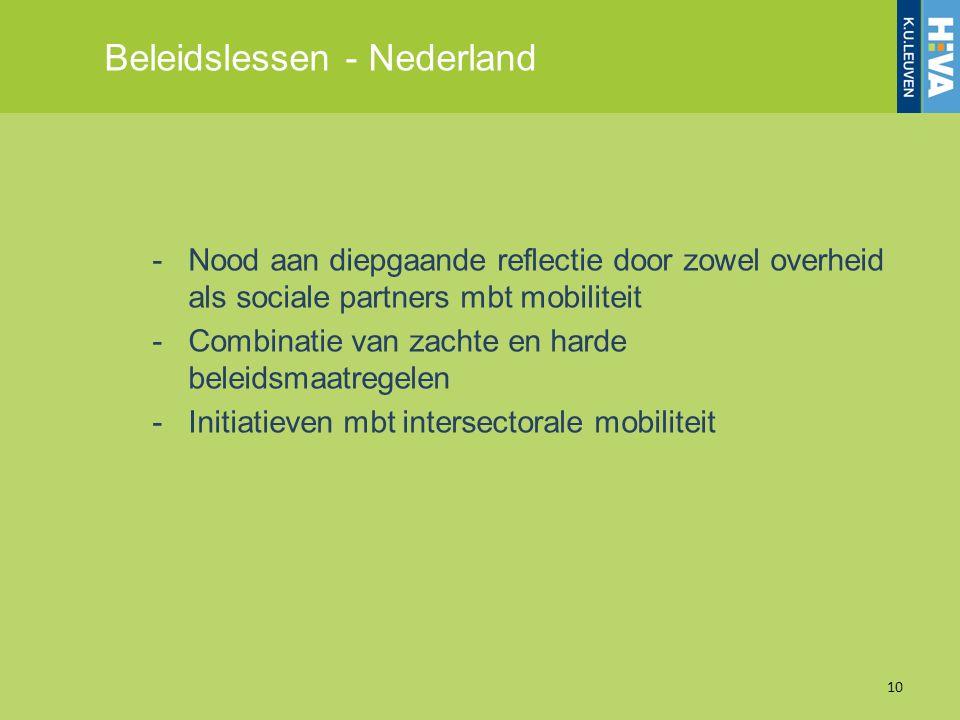 Beleidslessen - Nederland