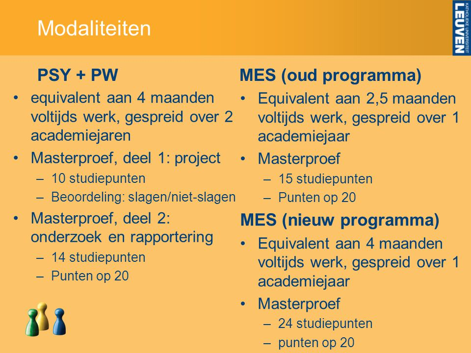Modaliteiten PSY + PW MES (oud programma) MES (nieuw programma)
