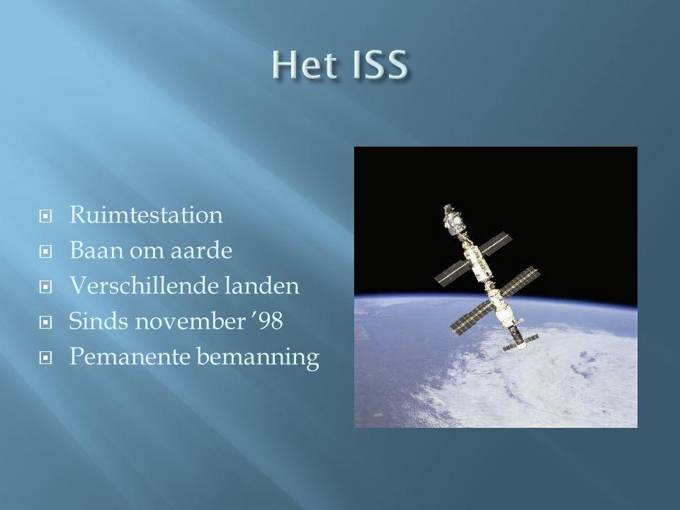 Het ISS Ruimtestation Baan om aarde Verschillende landen