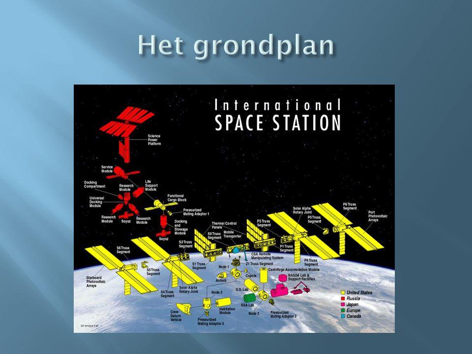 Het grondplan