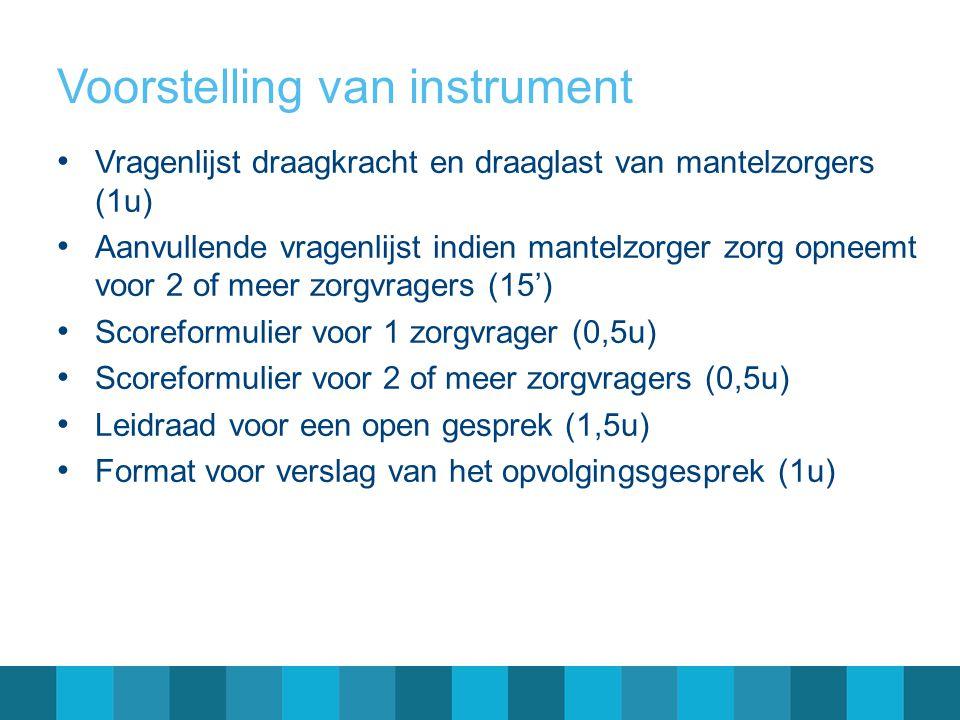 Voorstelling van instrument