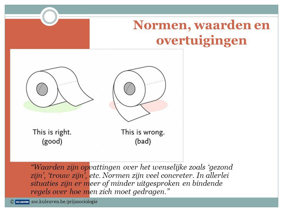 Citaten Waarden En Normen : De grote prijs voor sociologie ppt video online download